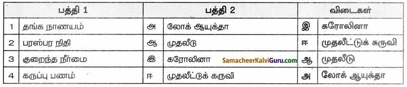 Samacheer Kalvi 8th Social Science Guide Economics Chapter 1 பணம், சேமிப்பு மற்றும் முதலீடுகள் 3
