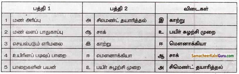 Samacheer Kalvi 8th Social Science Guide Geography Chapter 1 பாறை மற்றும் மண் 10