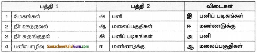 Samacheer Kalvi 8th Social Science Guide Geography Chapter 3 நீரியல் சுழற்சி 5