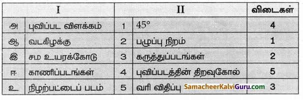 Samacheer Kalvi 8th Social Science Guide Geography Chapter 8 புவிப்படங்களைக் கற்றறிதல் 1
