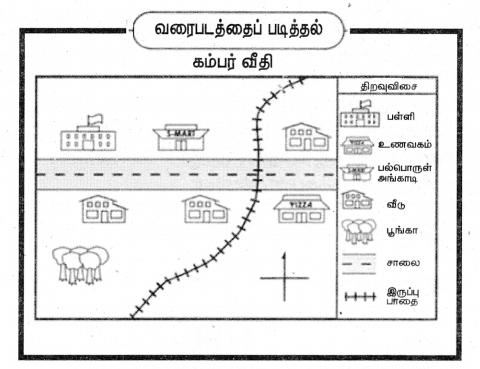 Samacheer Kalvi 8th Social Science Guide Geography Chapter 8 புவிப்படங்களைக் கற்றறிதல் 6