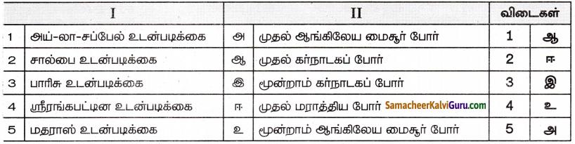 Samacheer Kalvi 8th Social Science Guide History Chapter 2 வர்த்தகத்திலிருந்து பேரரசு வரை 1