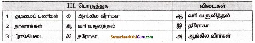 Samacheer Kalvi 8th Social Science Guide History Chapter 2 வர்த்தகத்திலிருந்து பேரரசு வரை 2