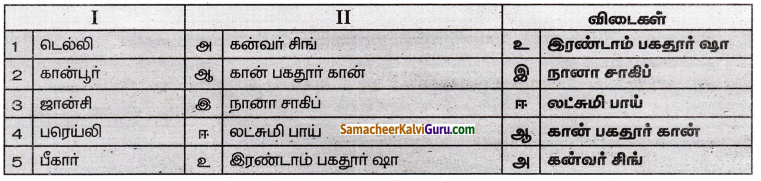 Samacheer Kalvi 8th Social Science Guide History Chapter 4 மக்களின் புரட்சி 1