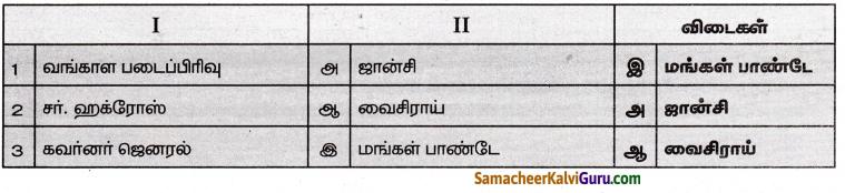 Samacheer Kalvi 8th Social Science Guide History Chapter 4 மக்களின் புரட்சி 2