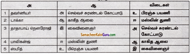 Samacheer Kalvi 8th Social Science Guide History Chapter 6 இந்தியாவில் தொழிலகங்களின் வளர்ச்சி 1