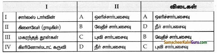Samacheer Kalvi 9th Science Guide Chapter 19 தாவர உலகம் – தாவர செயலியல் 78
