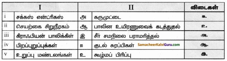 Samacheer Kalvi 9th Science Guide Chapter 20 விலங்குகளின் உறுப்பு மண்டலங்கள் 68