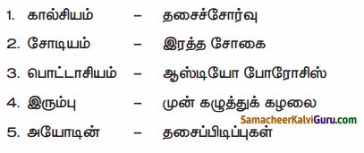 Samacheer Kalvi 9th Science Guide Chapter 21 ஊட்டச்சத்து மற்றும் ஆரோக்கியம் 30