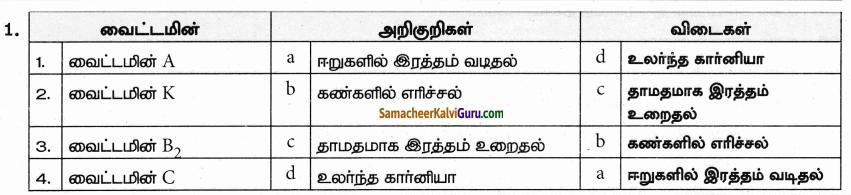 Samacheer Kalvi 9th Science Guide Chapter 21 ஊட்டச்சத்து மற்றும் ஆரோக்கியம் 50