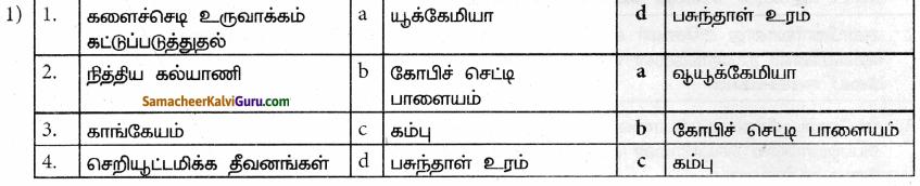 Samacheer Kalvi 9th Science Guide Chapter 23 பொருளாதார உயிரியல் 85