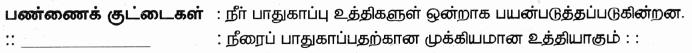 Samacheer Kalvi 9th Science Guide Chapter 24 சூழ்நிலை அறிவியல் 83