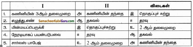 Samacheer Kalvi 9th Science Guide Chapter 25 கணினி – ஓர் அறிமுகம் 67