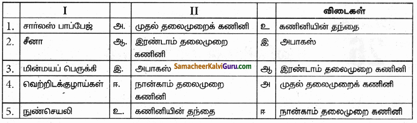 Samacheer Kalvi 9th Science Guide Chapter 25 கணினி – ஓர் அறிமுகம் 70