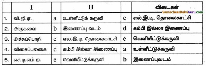 Samacheer Kalvi 9th Science Guide Chapter 26 கணினியின் பாகங்கள் 60