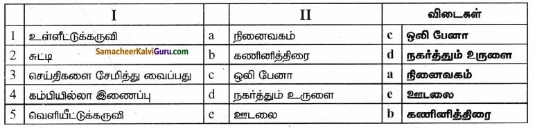 Samacheer Kalvi 9th Science Guide Chapter 26 கணினியின் பாகங்கள் 70