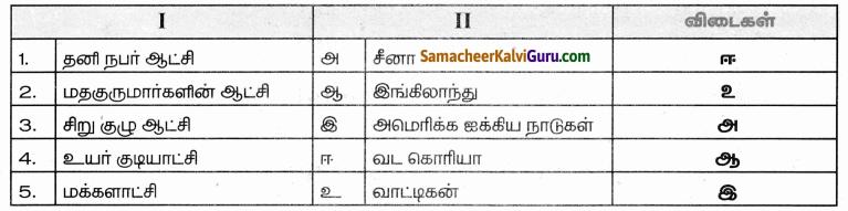 Samacheer Kalvi 9th Social Science Guide Civics Chapter 1 அரசாங்க அமைப்புகள் மற்றும் மக்களாட்சி 75