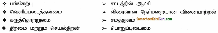 Samacheer Kalvi 9th Social Science Guide Civics Chapter 4 அரசாங்கங்களின் வகைகள் 75