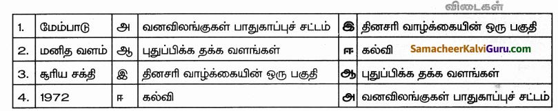 Samacheer Kalvi 9th Social Science Guide Economics Chapter 1 மேம்பாட்டை அறிவோம் தொலைநோக்கு, அளவீடு மற்றும் நிலைத் தன்மை 30