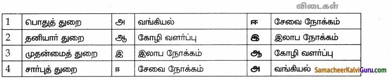 Samacheer Kalvi 9th Social Science Guide Economics Chapter 2 இந்தியா மற்றும் தமிழ்நாட்டில் வேலைவாய்ப்பு 66