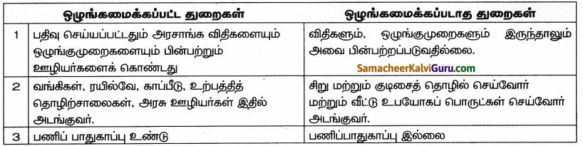 Samacheer Kalvi 9th Social Science Guide Economics Chapter 2 இந்தியா மற்றும் தமிழ்நாட்டில் வேலைவாய்ப்பு 69