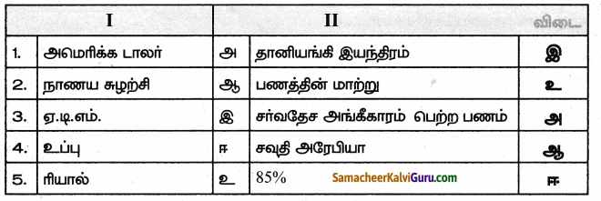 Samacheer Kalvi 9th Social Science Guide Economics Chapter 3 பணம் மற்றும் கடன் 80