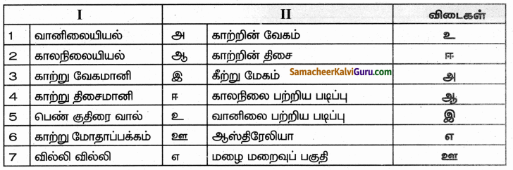 Samacheer Kalvi 9th Social Science Guide Geography Chapter 3 வளிமண்டலம் 1