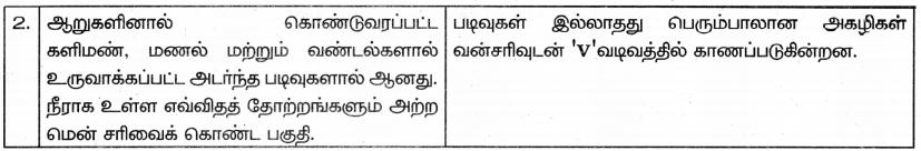 Samacheer Kalvi 9th Social Science Guide Geography Chapter 4 நீர்க்கோளம் 62
