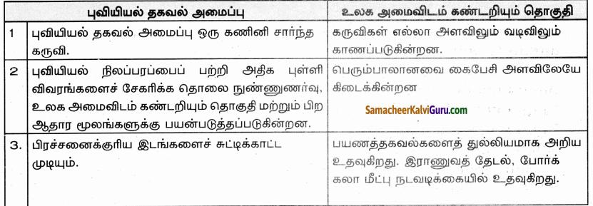 Samacheer Kalvi 9th Social Science Guide Geography Chapter 7 நிலவரைபடத் திறன்கள் 81