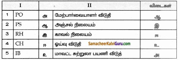 Samacheer Kalvi 9th Social Science Guide Geography Chapter 7 நிலவரைபடத் திறன்கள் 86