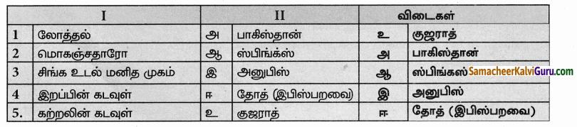 Samacheer Kalvi 9th Social Science Guide History Chapter 2 ண்டைய நாகரிகங்கள் 10