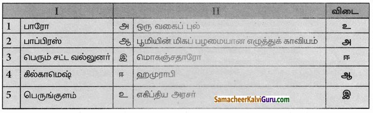 Samacheer Kalvi 9th Social Science Guide History Chapter 2 ண்டைய நாகரிகங்கள் 3