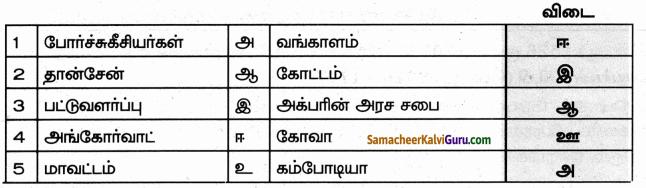 Samacheer Kalvi 9th Social Science Guide History Chapter 7 இடைக்கால இந்தியாவில் அரசும் சமூகமும் 30