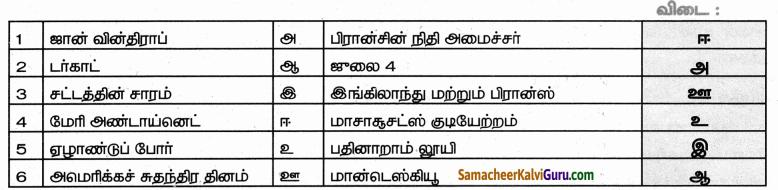 Samacheer Kalvi 9th Social Science Guide History Chapter 9 புரட்சிகளின் காலம் 10