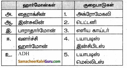 Samacheer Kalvi 10th Science Guide Chapter 16 தாவர மற்றும் விலங்கு ஹார்மோன்கள் 62