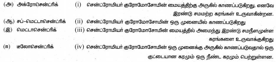 Samacheer Kalvi 10th Science Guide Chapter 18 மரபியல் 1