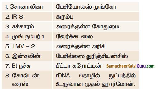 Samacheer Kalvi 10th Science Guide Chapter 20 இனக்கலப்பு மற்றும் உயிரித்தொழில்நுட்பவியல் 1