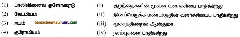 Samacheer Kalvi 10th Science Guide Chapter 22 சுற்றுச்சூழல் மேலாண்மை 2