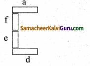 Samacheer Kalvi 10th Science Guide Chapter 4 மின்னோட்டவியல் 90.9