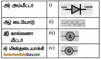 Samacheer Kalvi 10th Science Guide Chapter 4 மின்னோட்டவியல் 92.6
