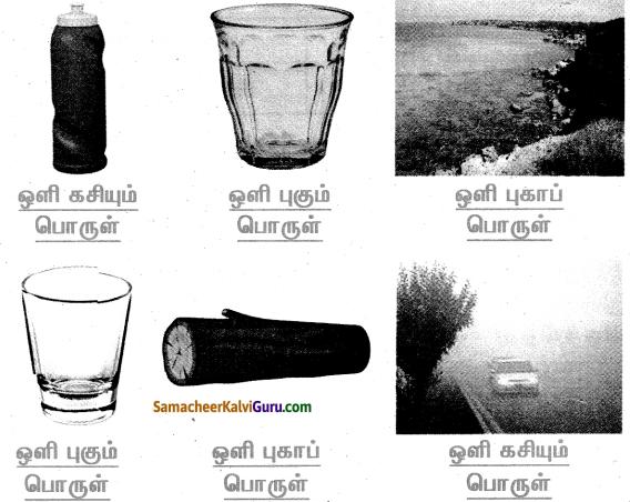 Samacheer Kalvi 4th Science Guide Term 1 Chapter 2 பருப்பொருள் மற்றும் பொருள்கள் 15
