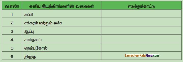 Samacheer Kalvi 4th Science Guide Term 1 Chapter 3 வேலை மற்றும் ஆற்றல் 14