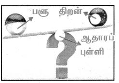 Samacheer Kalvi 4th Science Guide Term 1 Chapter 3 வேலை மற்றும் ஆற்றல் 17