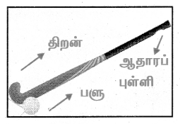 Samacheer Kalvi 4th Science Guide Term 1 Chapter 3 வேலை மற்றும் ஆற்றல் 19