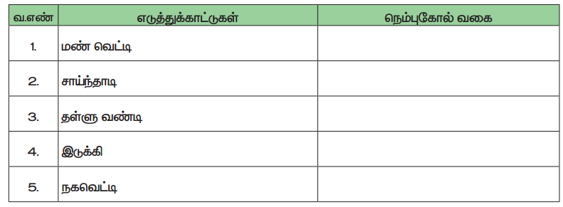 Samacheer Kalvi 4th Science Guide Term 1 Chapter 3 வேலை மற்றும் ஆற்றல் 3