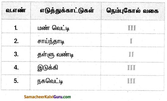 Samacheer Kalvi 4th Science Guide Term 1 Chapter 3 வேலை மற்றும் ஆற்றல் 4