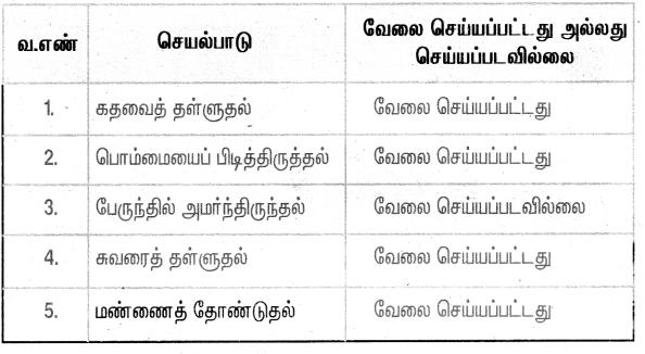 Samacheer Kalvi 4th Science Guide Term 1 Chapter 3 வேலை மற்றும் ஆற்றல் 9