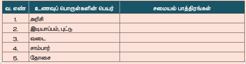 Samacheer Kalvi 4th Science Guide Term 2 Chapter 1 உணவு 4