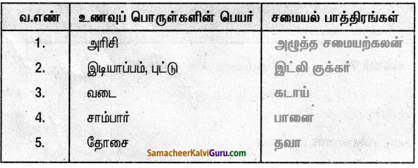 Samacheer Kalvi 4th Science Guide Term 2 Chapter 1 உணவு 5