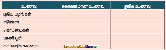 Samacheer Kalvi 4th Science Guide Term 2 Chapter 1 உணவு 6